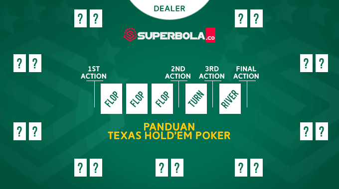 Panduan lengkap judi kartu Texas Hold'em Poker