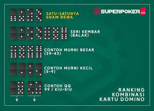 Urutan ranking kartu domino QQ SuperPoker