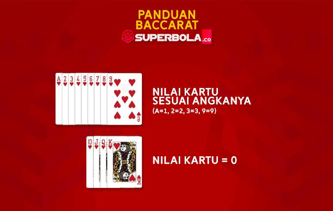 Urutan nilai kartu casino online baccarat SuperBola